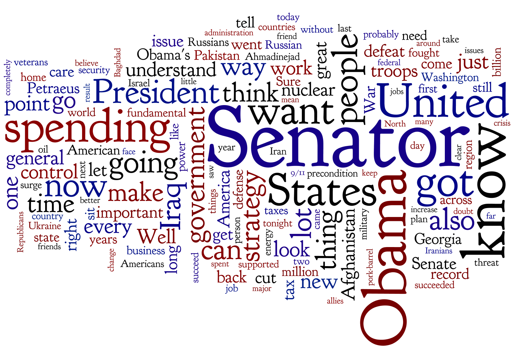 An Wordle of McCain in the first debate