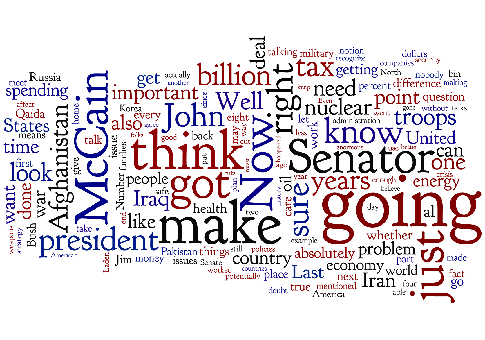 A Wordle of Obama in the First Debate